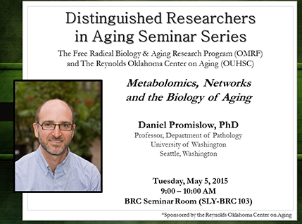 Metabolomics Networks and the Biology of Aging