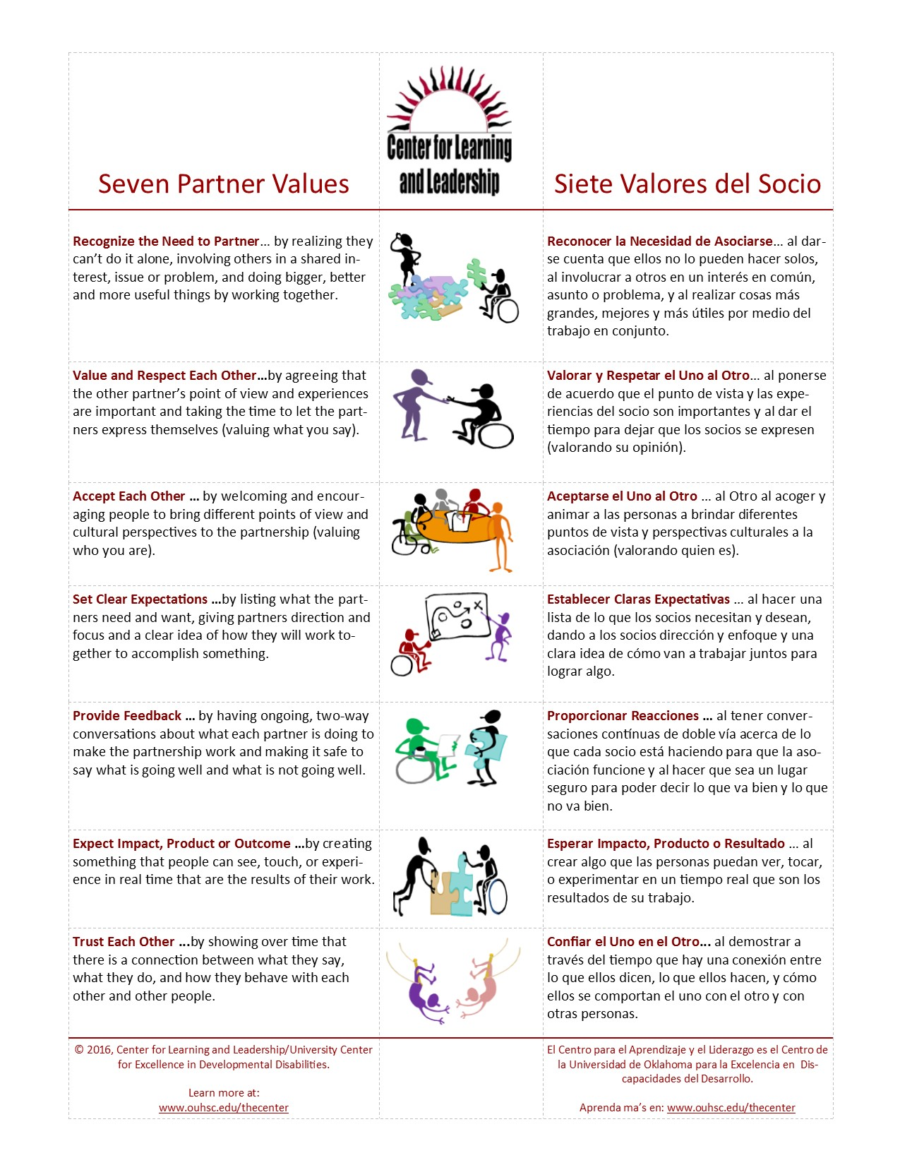 Seven Partner Value Award Image
